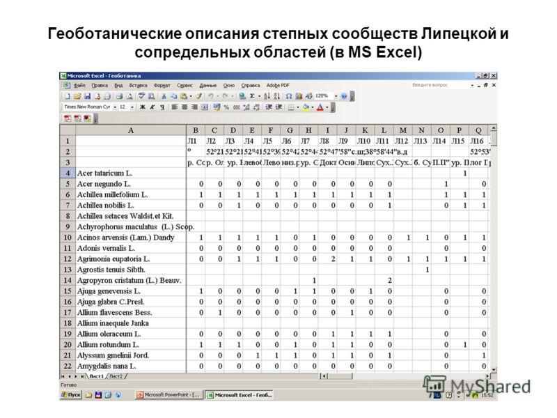 Геоботанические описания степных сообществ Липецкой и сопредельных областей (в MS Excel)