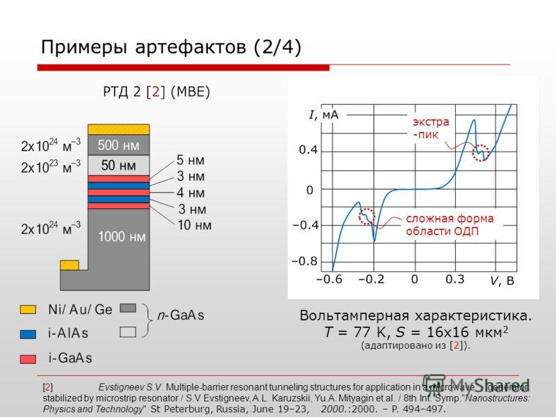 Примеры артефактов (2/4) Вольтамперная характеристика. T = 77 K, S = 16x16 мкм 2 (адаптировано из [2]). экстра -пик сложная форма области ОДП [2]Evstigneev S.V. Multiple-barrier resonant tunneling structures for application in a microwave generator s