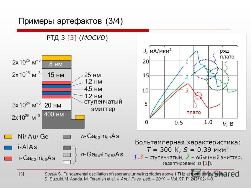 Примеры артефактов (3/4) Вольтамперная характеристика: T = 300 K, S = 0.39 мкм 2 1, 3 – ступенчатый, 2 – обычный эмиттер. (адаптировано из [3]). плато ряд плато [3]Suzuki S. Fundamental oscillation of resonant tunneling diodes above 1 THz at room tem