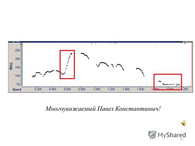обращениях линейномусокращении дистанции начало увеличении дистанции конец В обращениях русский язык отходит от основного – синтаксического – принципа выбора акцентоносителя для моделирования пространственной и/ психологической дистанции между коммун
