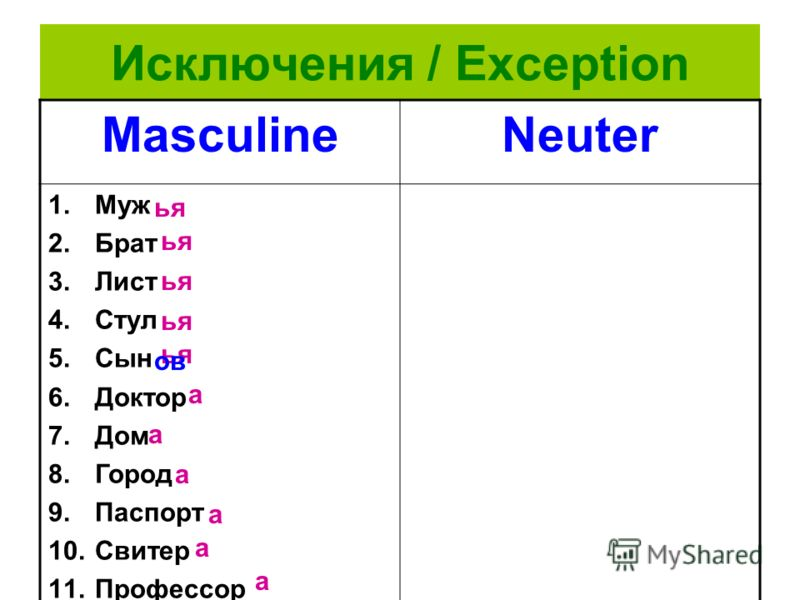 Исключения / Exception MasculineNeuter 1.Муж 2.Брат 3.Лист 4.Стул 5.Сын 6.Доктор 7.Дом 8.Город 9.Паспорт 10.Свитер 11.Профессор ья ов а а а а а а