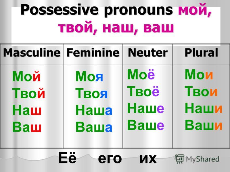 Possessive pronouns мой, твой, наш, ваш MasculineFeminineNeuterPlural Мой Твой Наш Ваш Моя Твоя Наша Ваша Моё Твоё Наше Ваше Мои Твои Наши Ваши Её его их