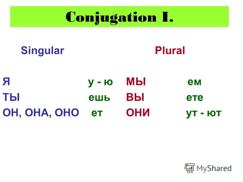 Conjugation I. Singular Я у - ю ТЫ ешь ОН, ОНА, ОНО ет Plural МЫ ем ВЫ ете ОНИ ут - ют