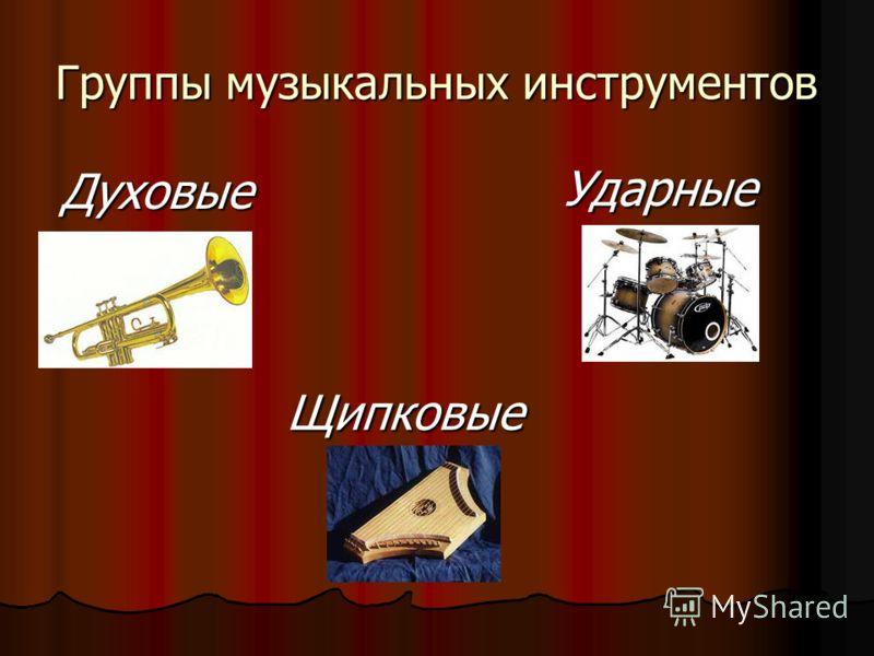 Группы музыкальных инструментов Духовые Ударные Ударные Щипковые Щипковые