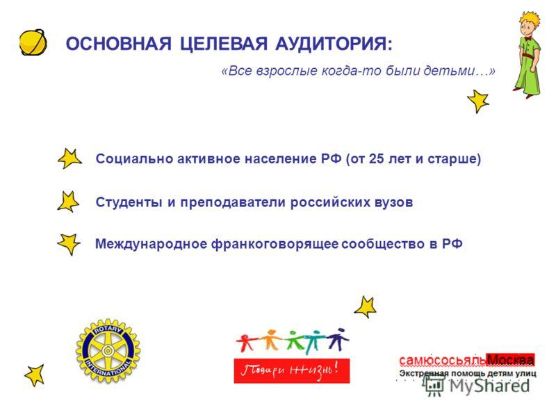 ОСНОВНАЯ ЦЕЛЕВАЯ АУДИТОРИЯ: «Все взрослые когда-то были детьми…» Студенты и преподаватели российских вузов Международное франкоговорящее сообщество в РФ Социально активное население РФ (от 25 лет и старше)