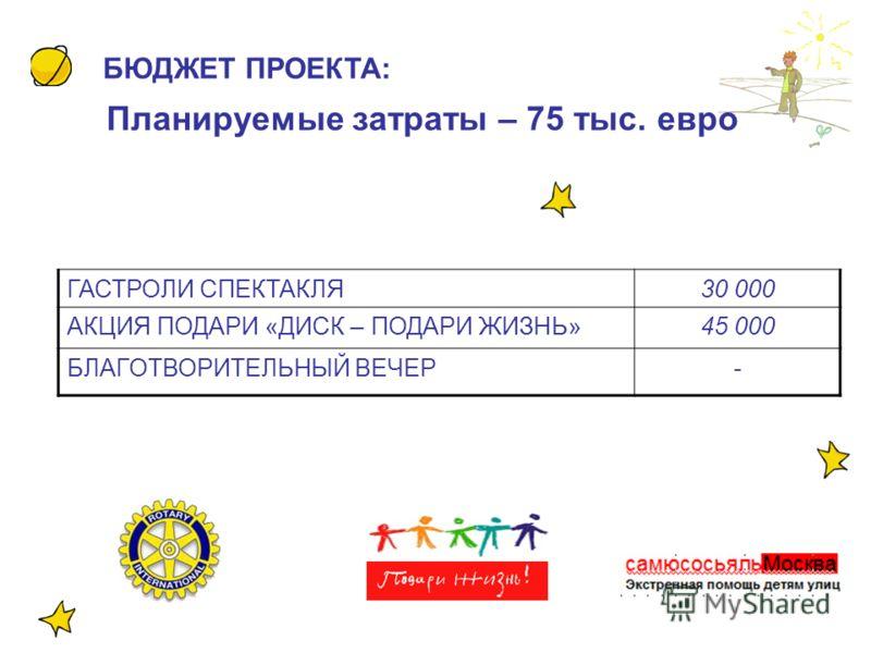 БЮДЖЕТ ПРОЕКТА: Планируемые затраты – 75 тыс. евро ГАСТРОЛИ СПЕКТАКЛЯ30 000 АКЦИЯ ПОДАРИ «ДИСК – ПОДАРИ ЖИЗНЬ»45 000 БЛАГОТВОРИТЕЛЬНЫЙ ВЕЧЕР-