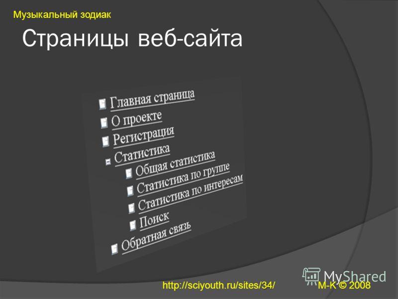 Страницы веб-сайта Музыкальный зодиак M-K © 2008 34 http://sciyouth.ru/sites/34/