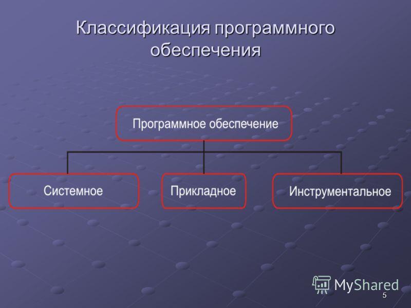 5 Классификация программного обеспечения