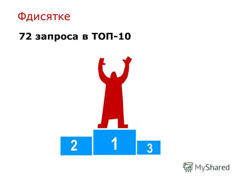 72 запроса в ТОП-10 детский стульчик для кормления детские музыкальные игрушки шкурка ягненка medisa детский меховой конверт … с частотой = 0 Фдисятке