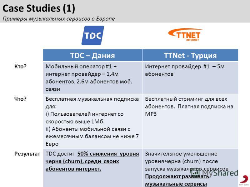 Case Studies (1) Примеры музыкальных сервисов в Европе TDC – ДанияTTNet - Турция Кто?Мобильный оператор #1 + интернет провайдер – 1.4м абонентов, 2.6м абонентов моб. связи Интернет провайдер #1 – 5м абонентов Что?Бесплатная музыкальная подписка для: