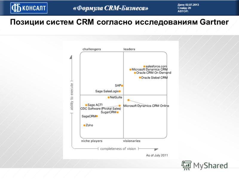 Дата: 02.07.2013 Слайд: 20 АВТОР: «Формула CRM-Бизнеса» Позиции систем CRM согласно исследованиям Gartner