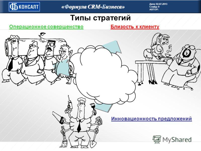 Дата: 02.07.2013 Слайд: 9 АВТОР: «Формула CRM-Бизнеса» Близость к клиенту Инновационность предложений Типы стратегий Операционное совершенство