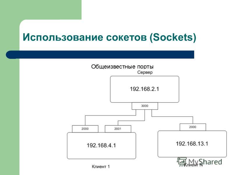 Использование сокетов (Sockets)