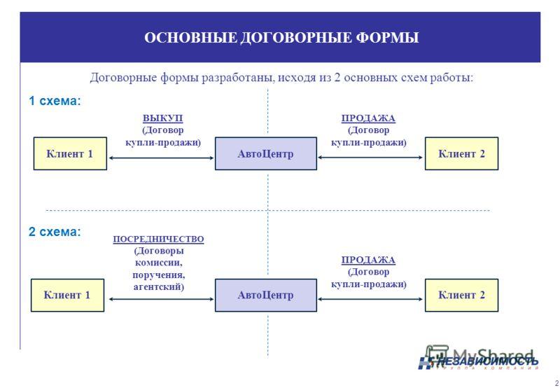 агентский договор на оказание юридических услуг образец с физическим лицом