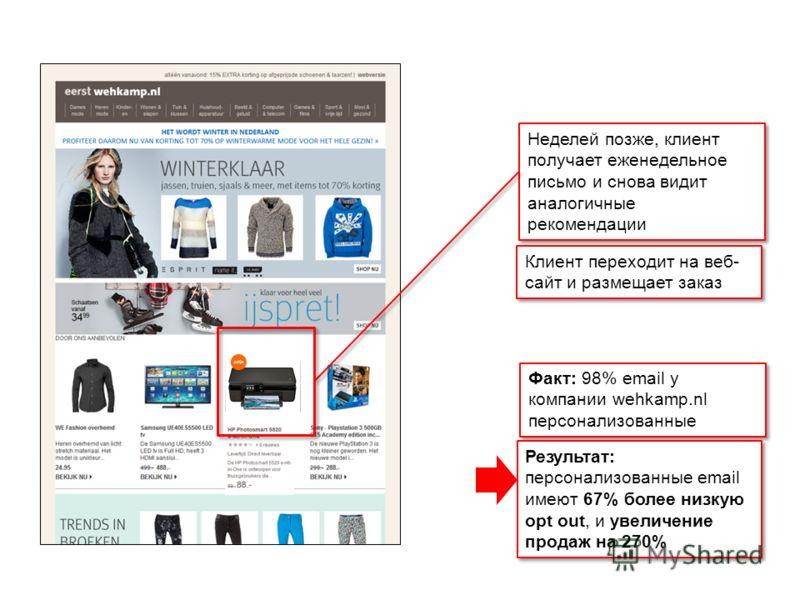 IBM Confidential Клиент переходит на веб- сайт и размещает заказ Неделей позже, клиент получает еженедельное письмо и снова видит аналогичные рекомендации Факт: 98% email у компании wehkamp.nl персонализованные Результат: персонализованные email имею