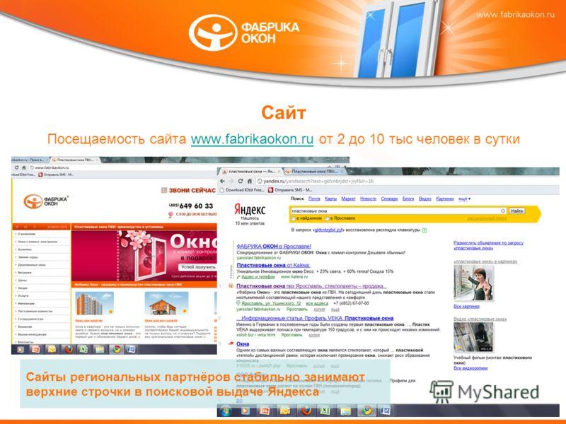 Сайт 15 Посещаемость сайта www.fabrikaokon.ru от 2 до 10 тыс человек в суткиwww.fabrikaokon.ru Сайты региональных партнёров стабильно занимают верхние строчки в поисковой выдаче Яндекса
