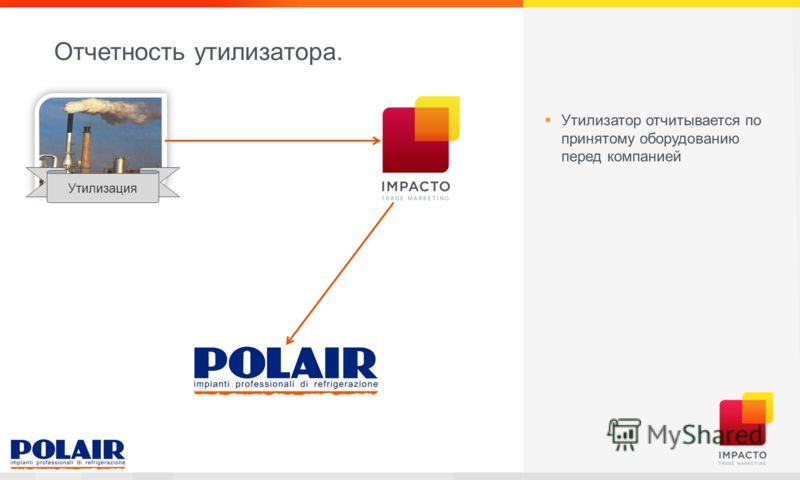 Утилизатор отчитывается по принятому оборудованию перед компанией Утилизация Отчетность утилизатора.