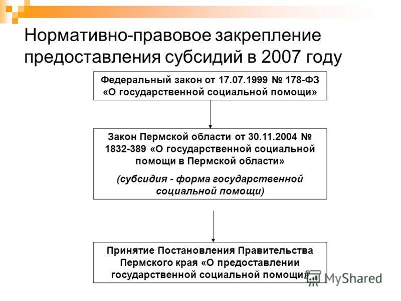 Нормативно-правовое закрепление предоставления субсидий в 2007 году Федеральный закон от 17.07.1999 178-ФЗ «О государственной социальной помощи» Закон Пермской области от 30.11.2004 1832-389 «О государственной социальной помощи в Пермской области» (с