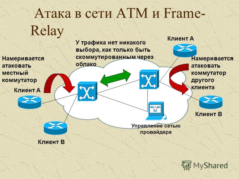 Атака в сети ATM и Frame- Relay Клиент A Клиент B Управление сетью провайдера Клиент A Намеривается атаковать местный коммутатор Намеривается атаковать коммутатор другого клиента У трафика нет никакого выбора, как только быть скоммутированным через о