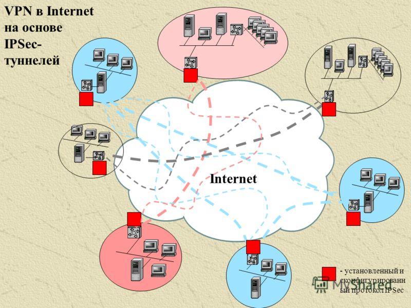VPN в Internet на основе IPSec- туннелей - установленный и сконфигурированн ый протокол IPSec Internet