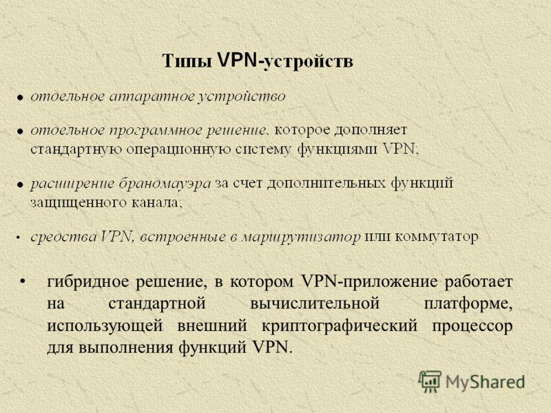 гибридное решение, в котором VPN -приложение работает на стандартной вычислительной платформе, использующей внешний криптографический процессор для выполнения функций VPN.