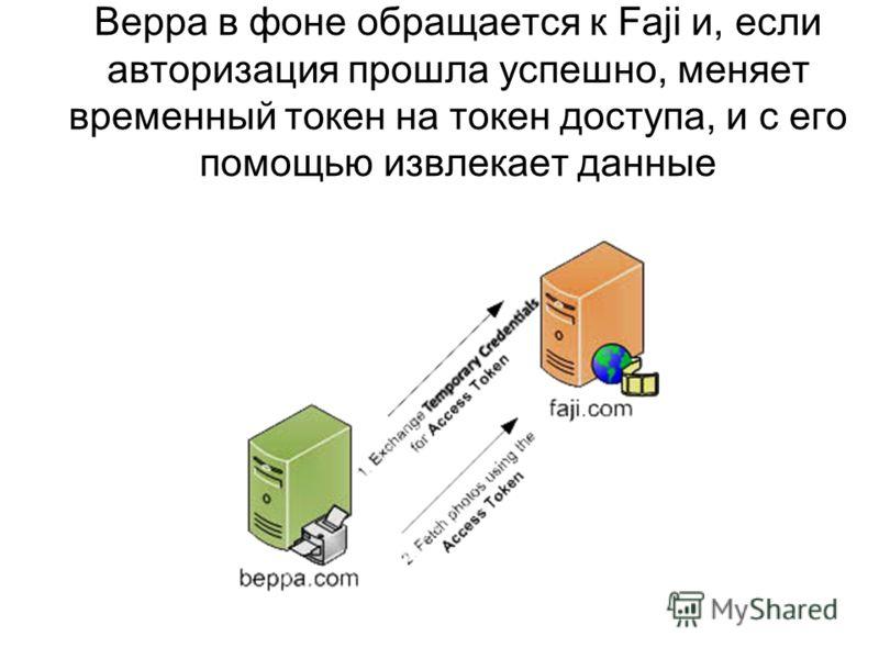 Beppa в фоне обращается к Faji и, если авторизация прошла успешно, меняет временный токен на токен доступа, и с его помощью извлекает данные