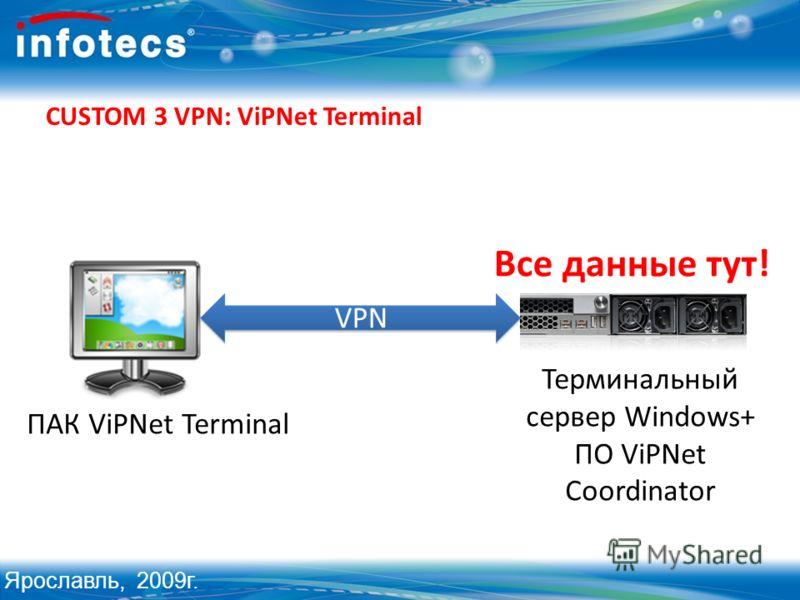 CUSTOM 3 VPN: ViPNet Terminal ПАК ViPNet Terminal VPN Все данные тут! Терминальный сервер Windows+ ПО ViPNet Coordinator Ярославль, 2009г.