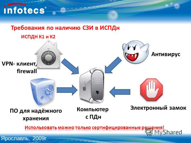 Требования по наличию СЗИ в ИСПДн ИСПДН К1 и К2 Компьютер с ПДн Антивирус Электронный замок ПО для надёжного хранения VPN- клиент, firewall Ярославль, 2009г.