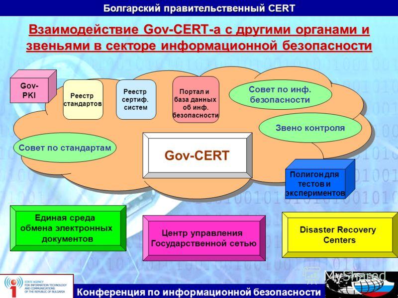 Болгарский правительственный CERT Конференция по информационной безопасности Взаимодействие Gov-CERT-а с другими органами и звеньями в секторе информационной безопасности Центр управления Государственной сетью Gov-CERT Реестр стандартов Полигон для т
