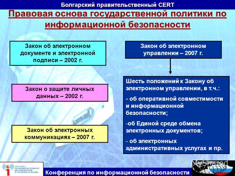 Болгарский правительственный CERT Конференция по информационной безопасности Правовая основа государственной политики по информационной безопасности Закон об электронном документе и электронной подписи – 2002 г. Закон о защите личных данных – 2002 г.