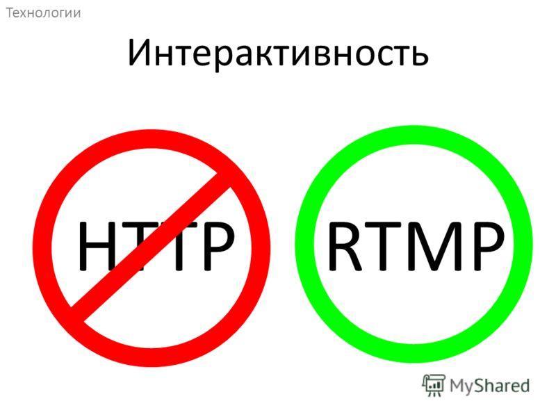 Интерактивность HTTPRTMP Технологии