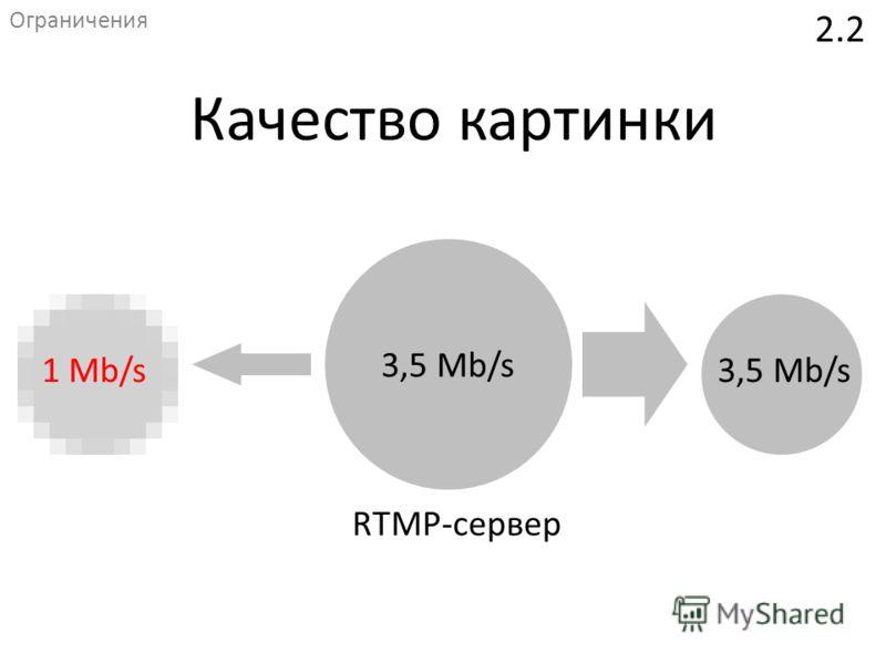 2.2 RTMP-сервер 3,5 Mb/s 1 Mb/s Качество картинки Ограничения