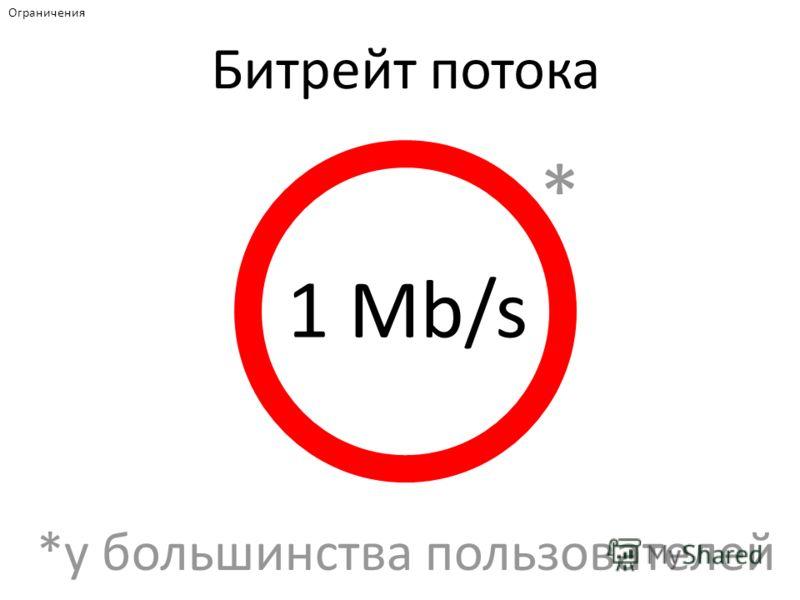 1 Mb/s *у большинства пользователей * Ограничения Битрейт потока