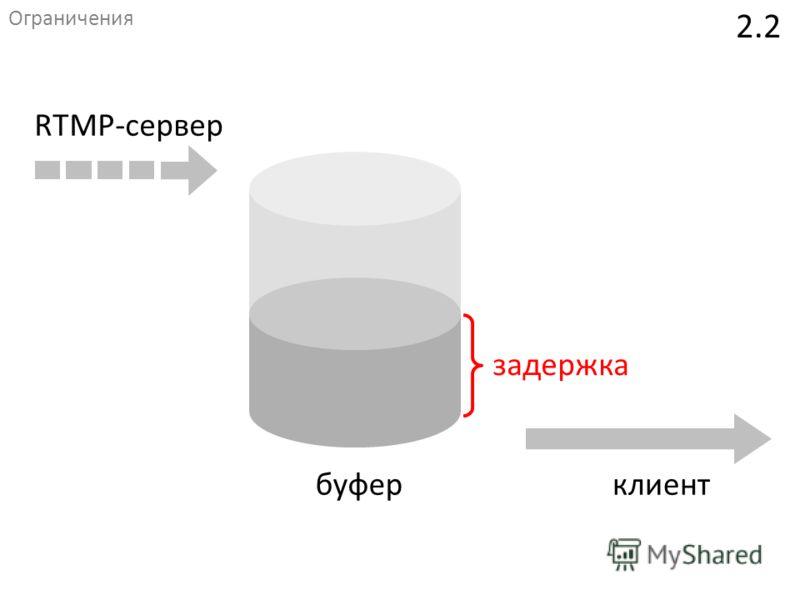 2.2 буферклиент RTMP-сервер задержка Ограничения