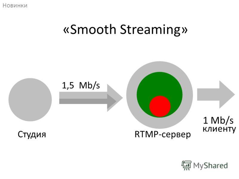 RTMP-сервер клиенту 1,5 Mb/s Студия 1 Mb/s «Smooth Streaming» Новинки