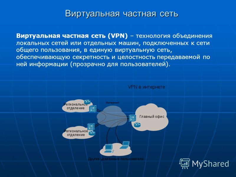 Контроль доступа на основе содержания передаваемой информации