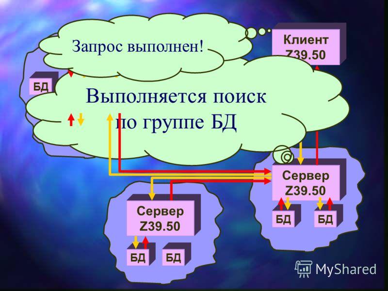 Сервер Z39.50 БД Клиент Z39.50 Выполняется поиск по группе БД Запрос выполнен!