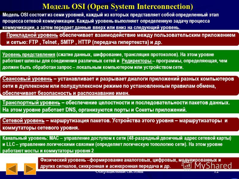 Операционные системы12 Модель OSI (Open System Interconnection) Модель OSI состоит из семи уровней, каждый из которых представляет собой определенный этап процесса сетевой коммуникации. Каждый уровень выполняет определенную задачу процесса коммуникац