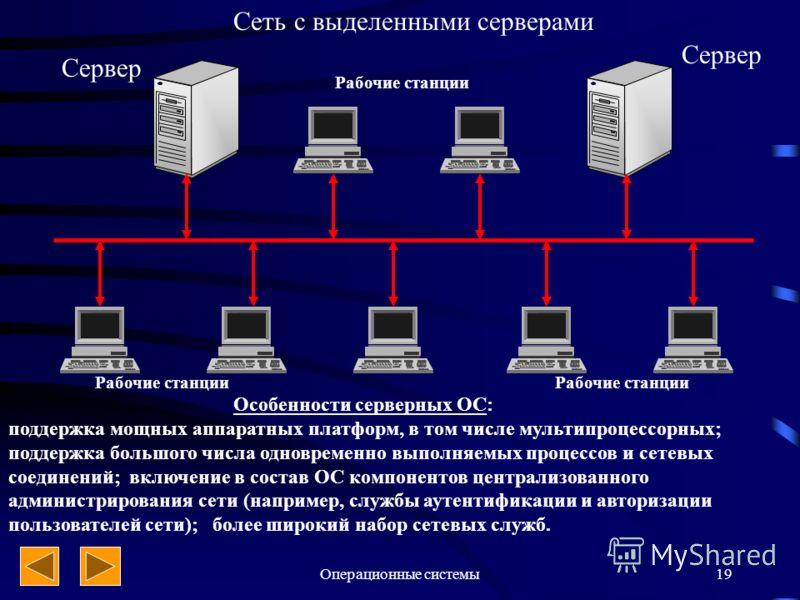 Операционные системы19 Сеть с выделенными серверами Сервер Рабочие станции Особенности серверных ОС: поддержка мощных аппаратных платформ, в том числе мультипроцессорных; поддержка большого числа одновременно выполняемых процессов и сетевых соединени