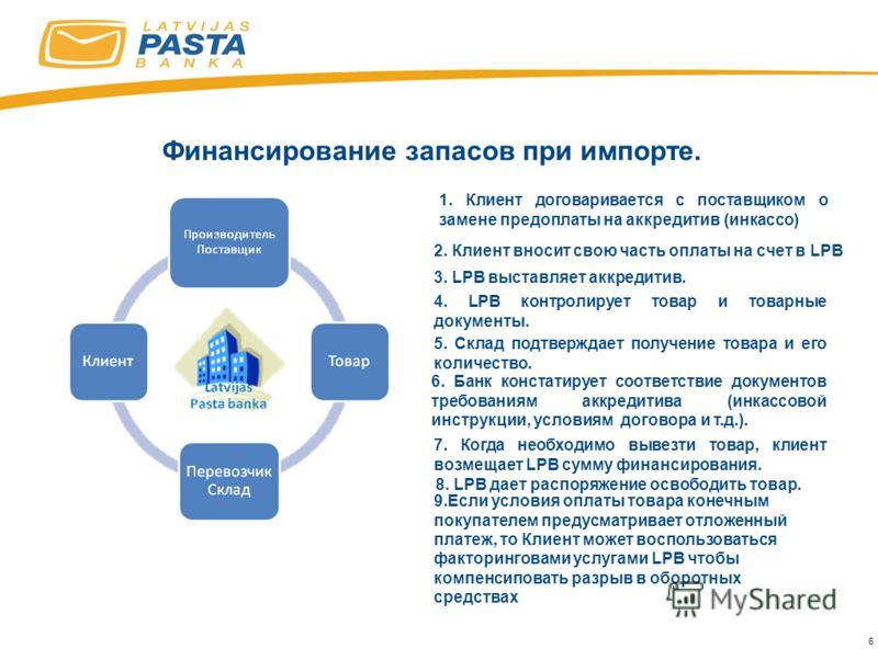 6 Финансирование запасов при импорте. 1. Клиент договаривается с поставщиком о замене предоплаты на аккредитив (инкассо) 2. Клиент вносит свою часть оплаты на счет в LPB 3. LPB выставляет аккредитив. 4. LPB контролирует товар и товарные документы. 5.