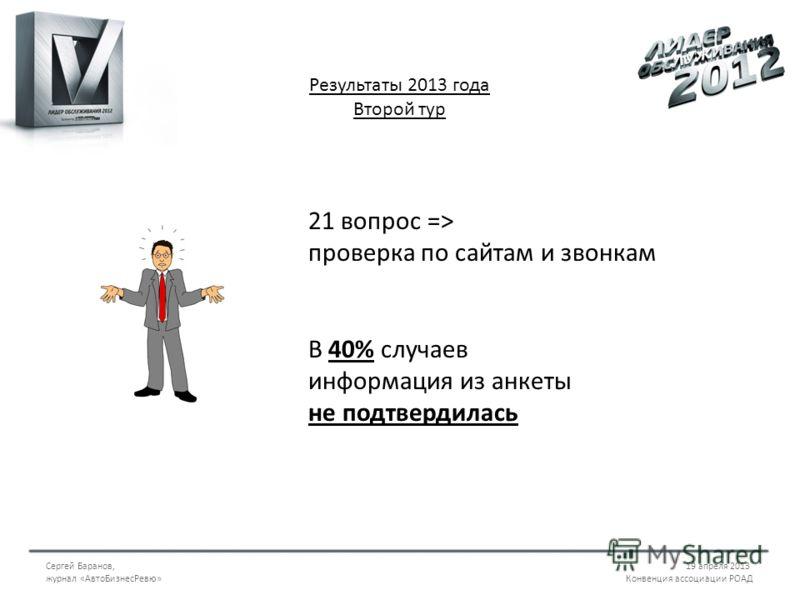 Сергей Баранов,19 апреля 2013 журнал «АвтоБизнесРевю» Конвенция ассоциации РОАД Результаты 2013 года Второй тур 21 вопрос => проверка по сайтам и звонкам В 40% случаев информация из анкеты не подтвердилась