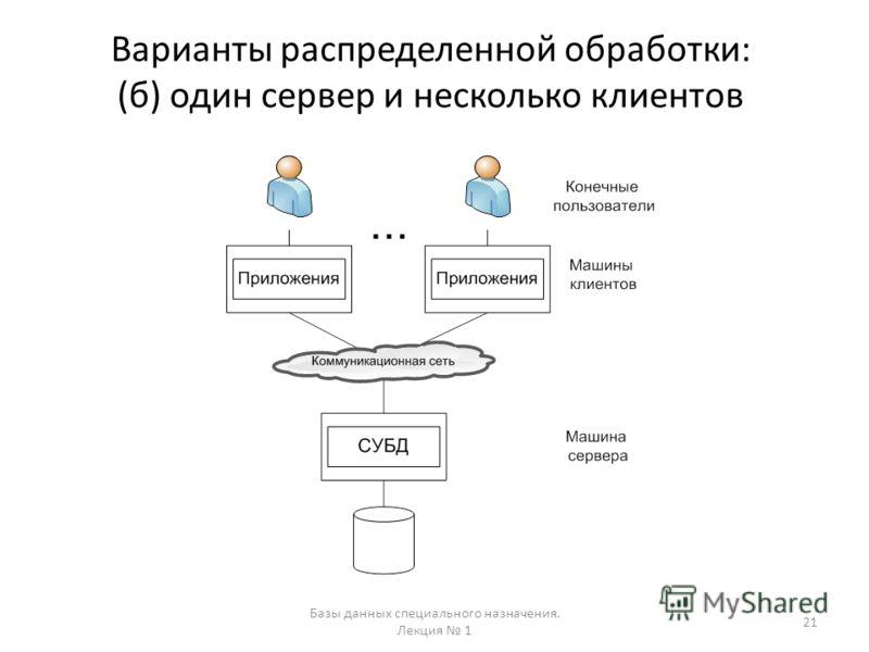 Варианты распределенной обработки: (б) один сервер и несколько клиентов 21 Базы данных специального назначения. Лекция 1