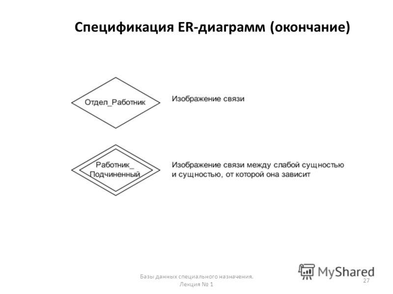 Спецификация ER-диаграмм (окончание) 27 Базы данных специального назначения. Лекция 1