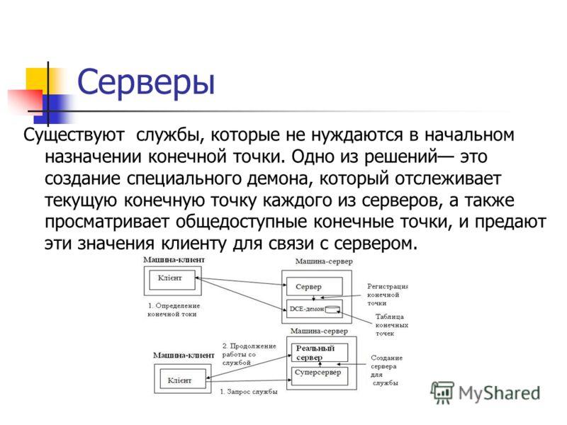 Серверы Существуют службы, которые не нуждаются в начальном назначении конечной точки. Одно из решений это создание специального демона, который отслеживает текущую конечную точку каждого из серверов, а также просматривает общедоступные конечные точк
