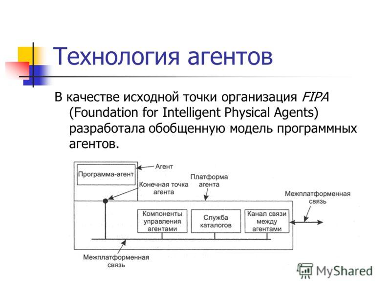 Технология агентов В качестве исходной точки организация FIPA (Foundation for Intelligent Physical Agents) разработала обобщенную модель программных агентов.