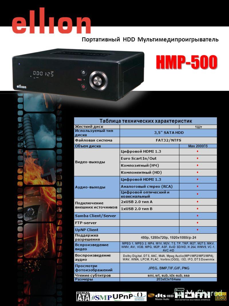 HMP-500 Портативный HDD Мультимедипроигрыватель Таблица технических характеристик Жесткий диск 1Шт Используемый тип диска 3,5
