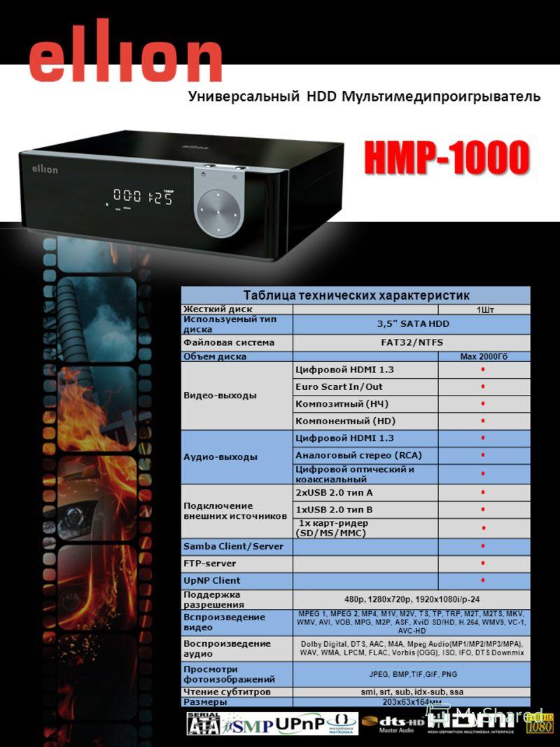 HMP-1000 Универсальный HDD Мультимедипроигрыватель Таблица технических характеристик Жесткий диск 1Шт Используемый тип диска 3,5