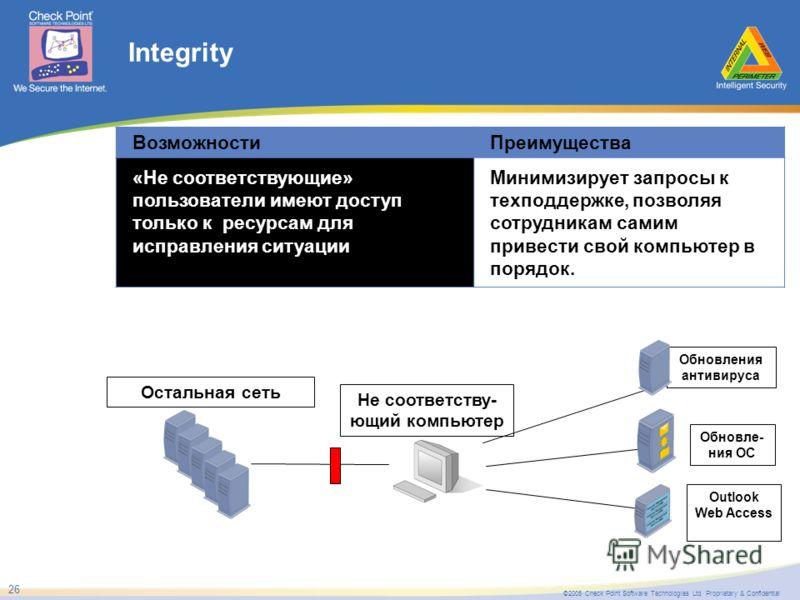 ©2005 Check Point Software Technologies Ltd. Proprietary & Confidential 26 Integrity ВозможностиПреимущества «Не соответствующие» пользователи имеют доступ только к ресурсам для исправления ситуации Минимизирует запросы к техподдержке, позволяя сотру