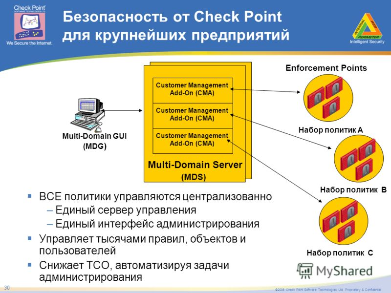 ©2005 Check Point Software Technologies Ltd. Proprietary & Confidential 30 Безопасность от Check Point для крупнейших предприятий ВСЕ политики управляются централизованно –Единый сервер управления –Единый интерфейс администрирования Управляет тысячам