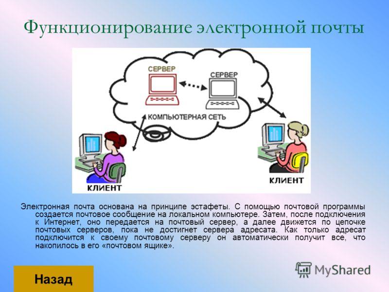Функционирование электронной почты Электронная почта основана на принципе эстафеты. С помощью почтовой программы создается почтовое сообщение на локальном компьютере. Затем, после подключения к Интернет, оно передается на почтовый сервер, а далее дви